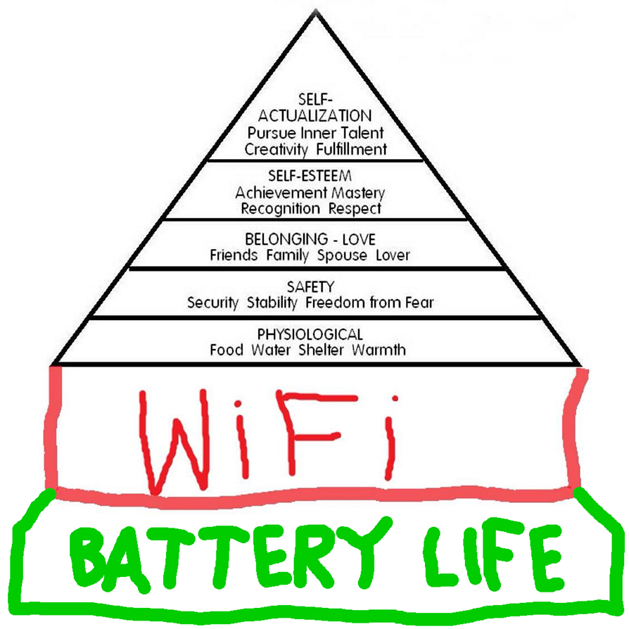 http://immigrechoisi.com/wp-content/uploads/2014/09/Maslow_2014_revised.jpg