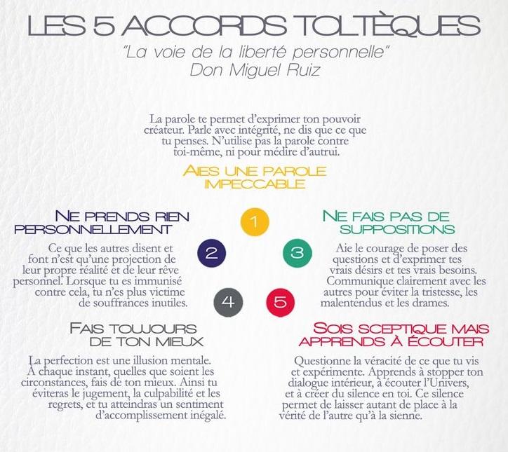 Les Quatre Accords Toltèques, Un Livre Qui Résume Le Mieux